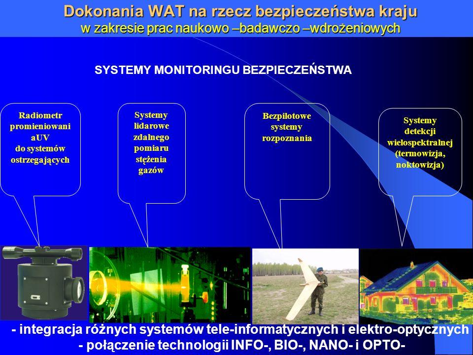Dokonania WAT na rzecz bezpieczeństwa kraju w zakresie prac naukowo –badawczo –wdrożeniowych SYSTEMY MONITORINGU BEZPIECZEŃSTWA - integracja różnych s