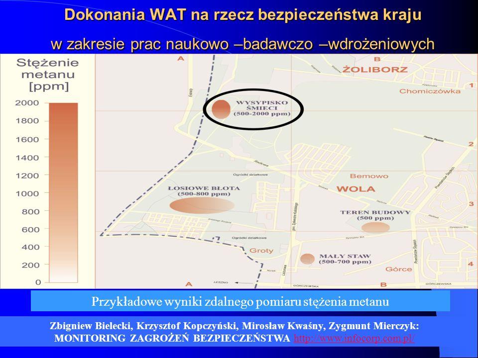 Dokonania WAT na rzecz bezpieczeństwa kraju w zakresie prac naukowo –badawczo –wdrożeniowych Przykładowe wyniki zdalnego pomiaru stężenia metanu Zbign