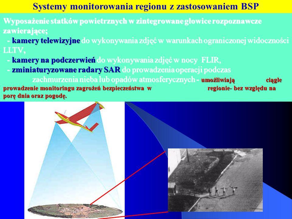 Systemy monitorowania regionu z zastosowaniem BSP Wyposażenie statków powietrznych w zintegrowane głowice rozpoznawcze zawierające; - kamery telewizyj