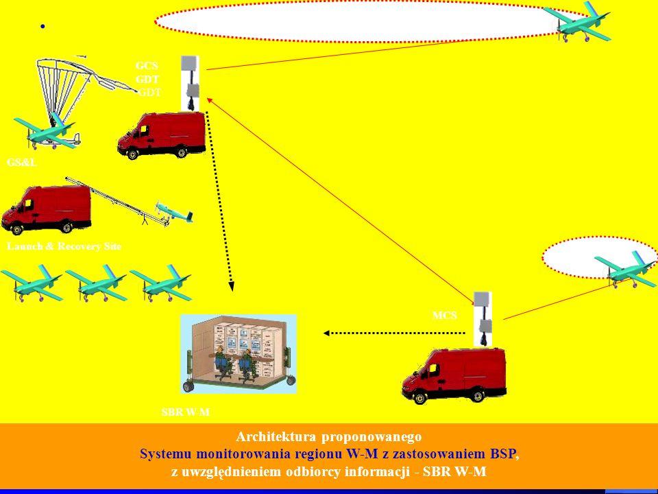 . GS&L GCS GDT MCS Launch & Recovery Site SBR W-M Architektura proponowanego Systemu monitorowania regionu W-M z zastosowaniem BSP, z uwzględnieniem o