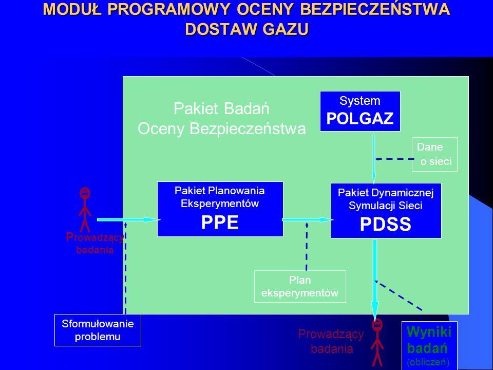 MODUŁ PROGRAMOWY OCENY BEZPIECZEŃSTWA DOSTAW GAZU System POLGAZ Pakiet Planowania Eksperymentów PPE Pakiet Dynamicznej Symulacji Sieci PDSS Pakiet Bad