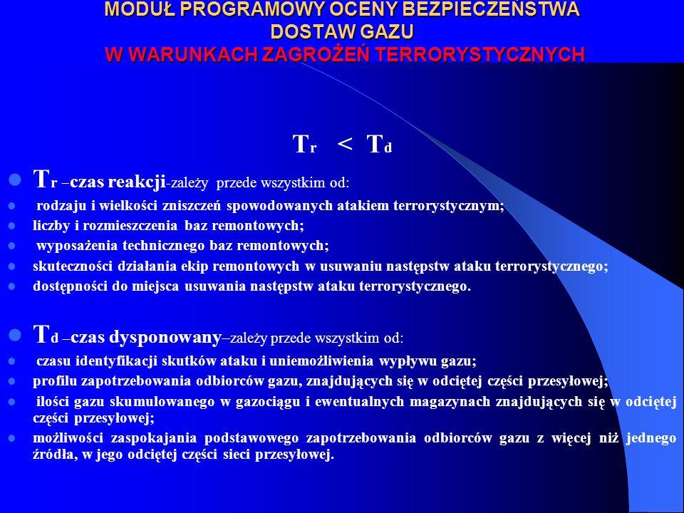MODUŁ PROGRAMOWY OCENY BEZPIECZEŃSTWA DOSTAW GAZU W WARUNKACH ZAGROŻEŃ TERRORYSTYCZNYCH T r < T d T r czas reakcji -zależy przede wszystkim od: rodzaj