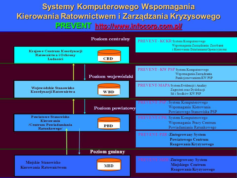 MBD PREVENT- PSP - System Komputerowego Wspomagania Kierowania Powiatowego Stanowiska PSP PREVENT-CPR- System Komputerowego Wspomagania Pracy Centrum