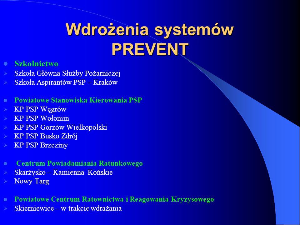 Wdrożenia systemów PREVENT Szkolnictwo Szkoła Główna Służby Pożarniczej Szkoła Aspirantów PSP – Kraków Powiatowe Stanowiska Kierowania PSP KP PSP Węgr