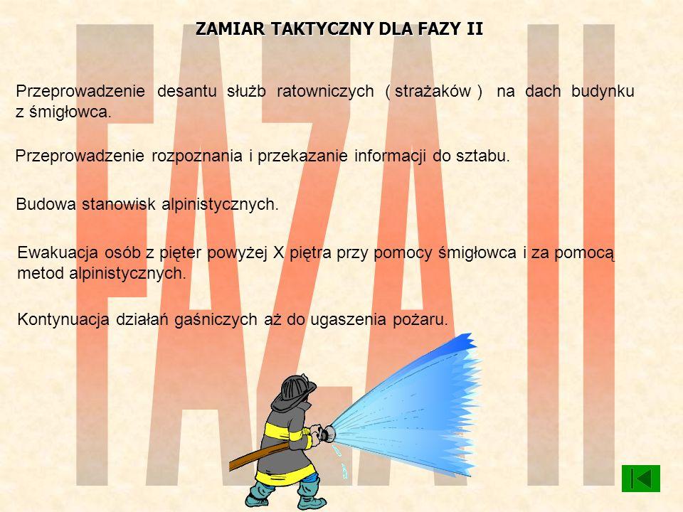ZAMIAR TAKTYCZNY DLA FAZY II Przeprowadzenie desantu służb ratowniczych ( strażaków ) na dach budynku z śmigłowca. Kontynuacja działań gaśniczych aż d