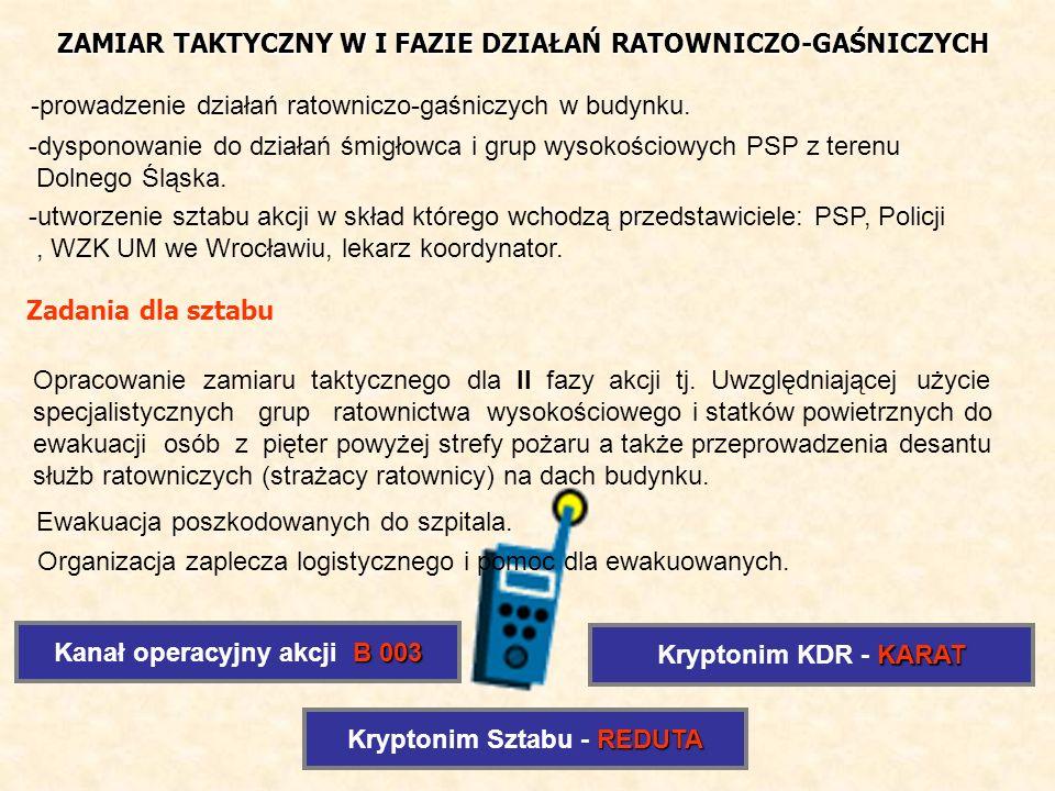 ZAMIAR TAKTYCZNY W I FAZIE DZIAŁAŃ RATOWNICZO-GAŚNICZYCH -prowadzenie działań ratowniczo-gaśniczych w budynku. -dysponowanie do działań śmigłowca i gr