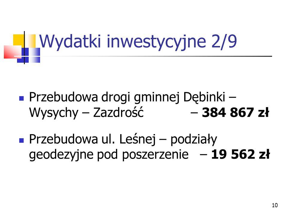 10 Wydatki inwestycyjne 2/9 Przebudowa drogi gminnej Dębinki – Wysychy – Zazdrość – 384 867 zł Przebudowa ul. Leśnej – podziały geodezyjne pod poszerz