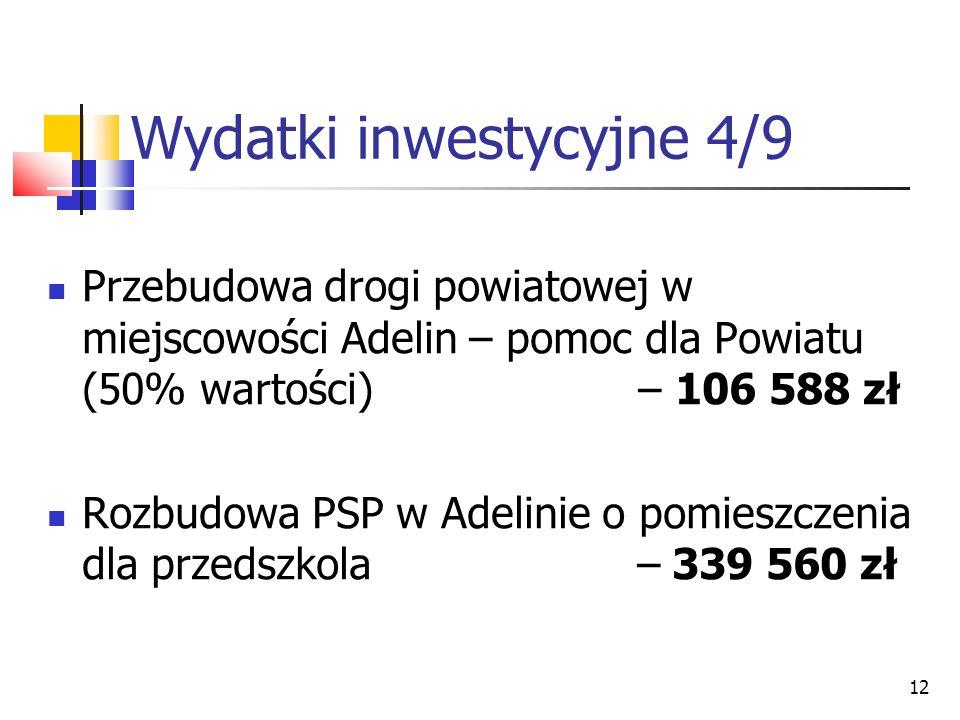 12 Wydatki inwestycyjne 4/9 Przebudowa drogi powiatowej w miejscowości Adelin – pomoc dla Powiatu (50% wartości) – 106 588 zł Rozbudowa PSP w Adelinie