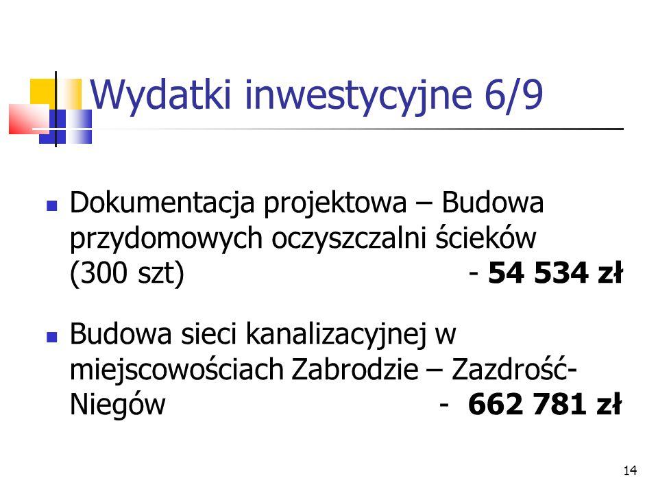 14 Wydatki inwestycyjne 6/9 Dokumentacja projektowa – Budowa przydomowych oczyszczalni ścieków (300 szt) - 54 534 zł Budowa sieci kanalizacyjnej w miejscowościach Zabrodzie – Zazdrość- Niegów - 662 781 zł