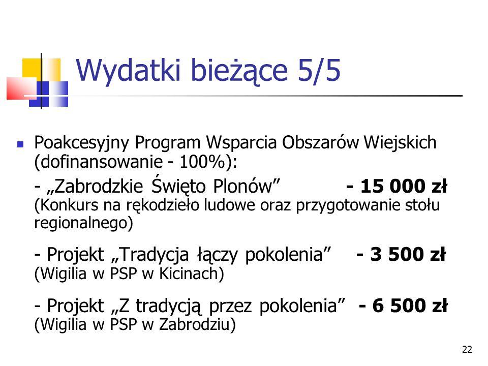 22 Wydatki bieżące 5/5 Poakcesyjny Program Wsparcia Obszarów Wiejskich (dofinansowanie - 100%): - Zabrodzkie Święto Plonów - 15 000 zł (Konkurs na rękodzieło ludowe oraz przygotowanie stołu regionalnego) - Projekt Tradycja łączy pokolenia - 3 500 zł (Wigilia w PSP w Kicinach) - Projekt Z tradycją przez pokolenia - 6 500 zł (Wigilia w PSP w Zabrodziu)