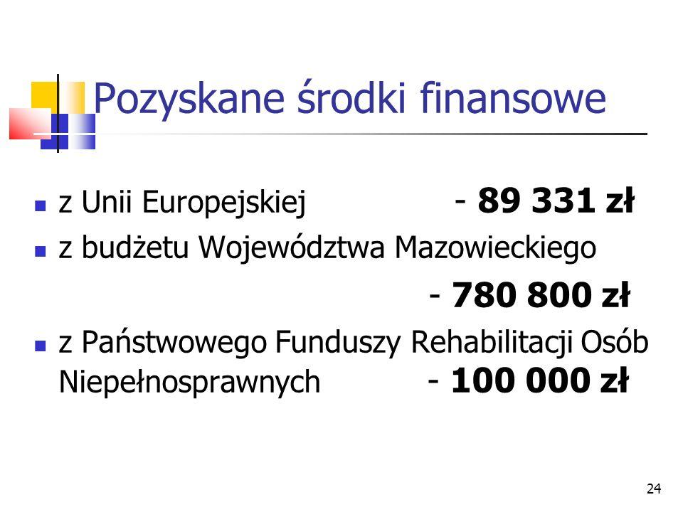 24 Pozyskane środki finansowe z Unii Europejskiej - 89 331 zł z budżetu Województwa Mazowieckiego - 780 800 zł z Państwowego Funduszy Rehabilitacji Os