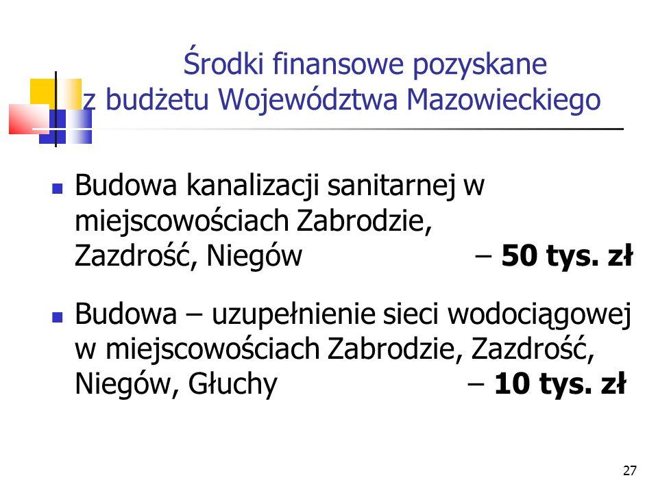 27 Środki finansowe pozyskane z budżetu Województwa Mazowieckiego Budowa kanalizacji sanitarnej w miejscowościach Zabrodzie, Zazdrość, Niegów – 50 tys