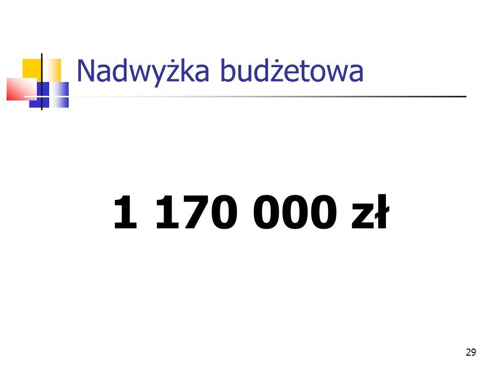 29 Nadwyżka budżetowa 1 170 000 zł