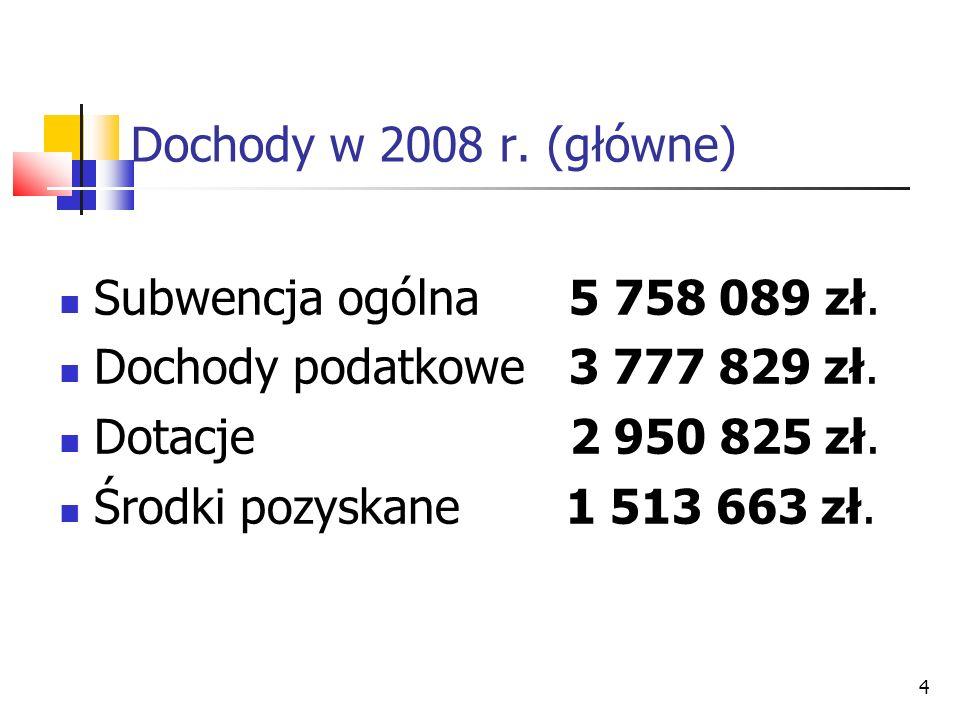4 Dochody w 2008 r. (główne) Subwencja ogólna 5 758 089 zł. Dochody podatkowe 3 777 829 zł. Dotacje 2 950 825 zł. Środki pozyskane 1 513 663 zł.