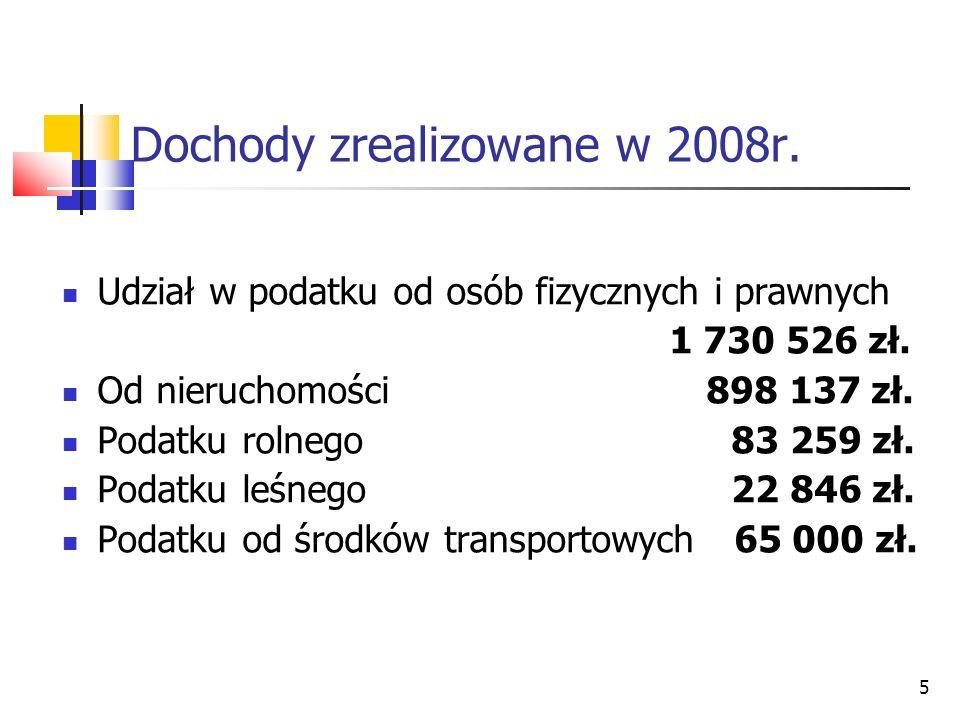5 Dochody zrealizowane w 2008r. Udział w podatku od osób fizycznych i prawnych 1 730 526 zł. Od nieruchomości 898 137 zł. Podatku rolnego 83 259 zł. P
