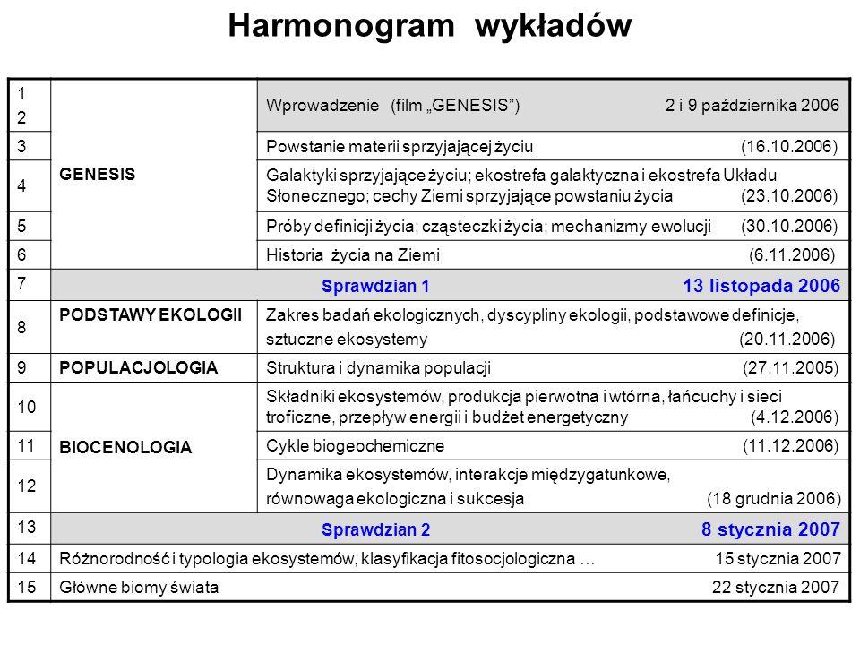 Harmonogram wykładów 1212 GENESIS Wprowadzenie (film GENESIS) 2 i 9 października 2006 3Powstanie materii sprzyjającej życiu (16.10.2006) 4 Galaktyki s