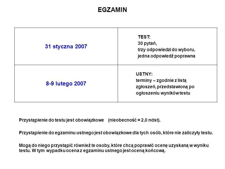 EGZAMIN 31 styczna 2007 TEST: 30 pytań, trzy odpowiedzi do wyboru, jedna odpowiedź poprawna 8-9 lutego 2007 USTNY: terminy – zgodnie z listą zgłoszeń,