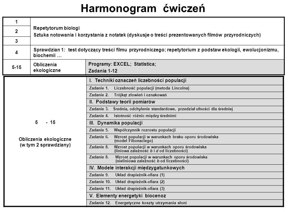 Harmonogram ćwiczeń 1 Repetytorum biologi Sztuka notowania i korzystania z notatek (dyskusje o treści prezentowanych filmów przyrodniczych) 2 3 4 Spra