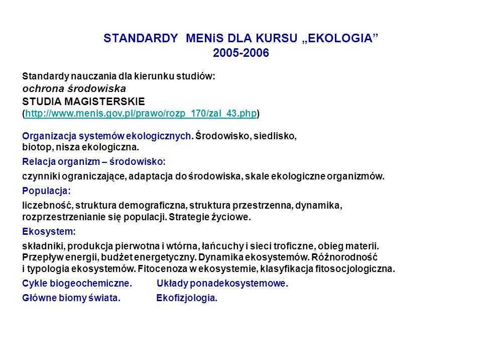 STANDARDY MENiS DLA KURSU EKOLOGIA 2005-2006 Standardy nauczania dla kierunku studiów: ochrona środowiska STUDIA MAGISTERSKIE (http://www.menis.gov.pl