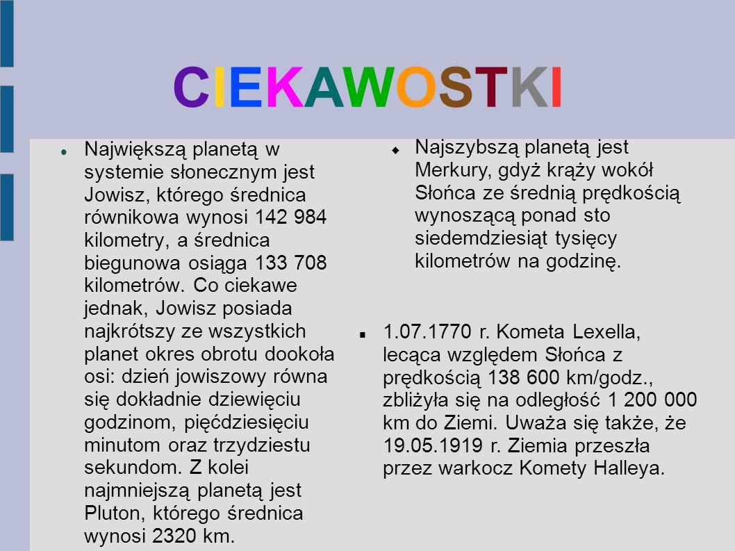 Źródła 1. Internet: Wikipedia