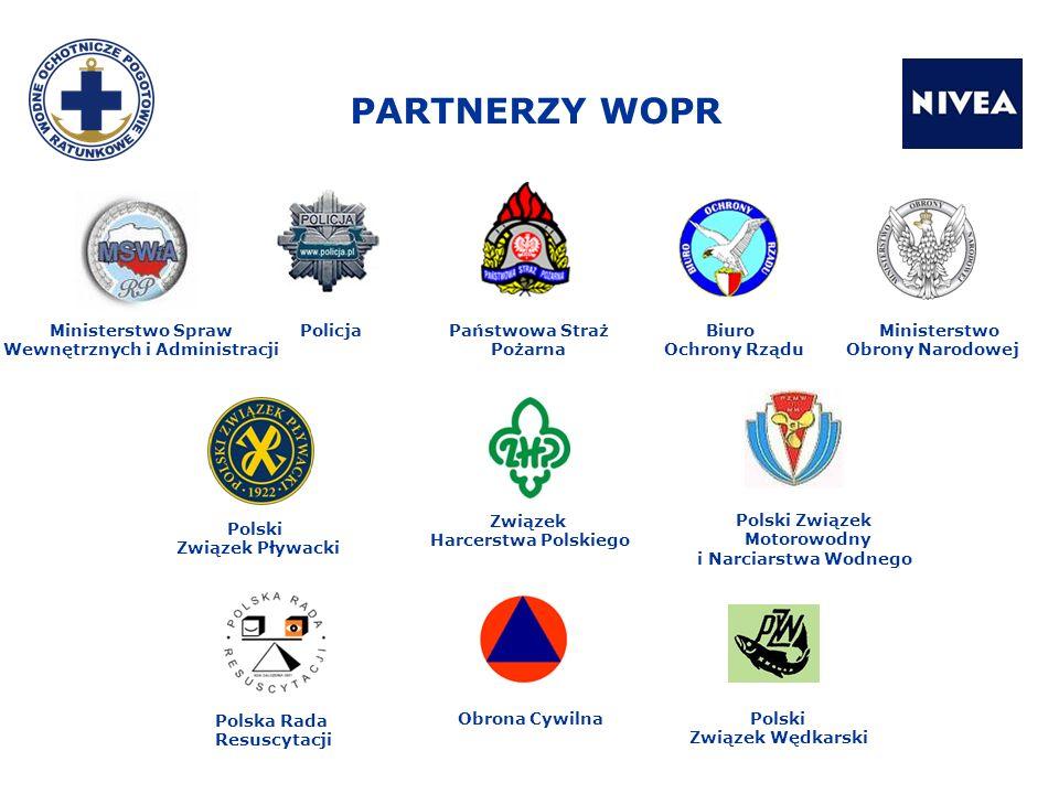 PARTNERZY WOPR Ministerstwo Spraw Wewnętrznych i Administracji Państwowa Straż Pożarna PolicjaBiuro Ochrony Rządu Polski Związek Motorowodny i Narciar