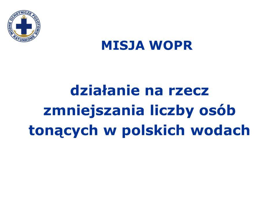 MISJA WOPR działanie na rzecz zmniejszania liczby osób tonących w polskich wodach