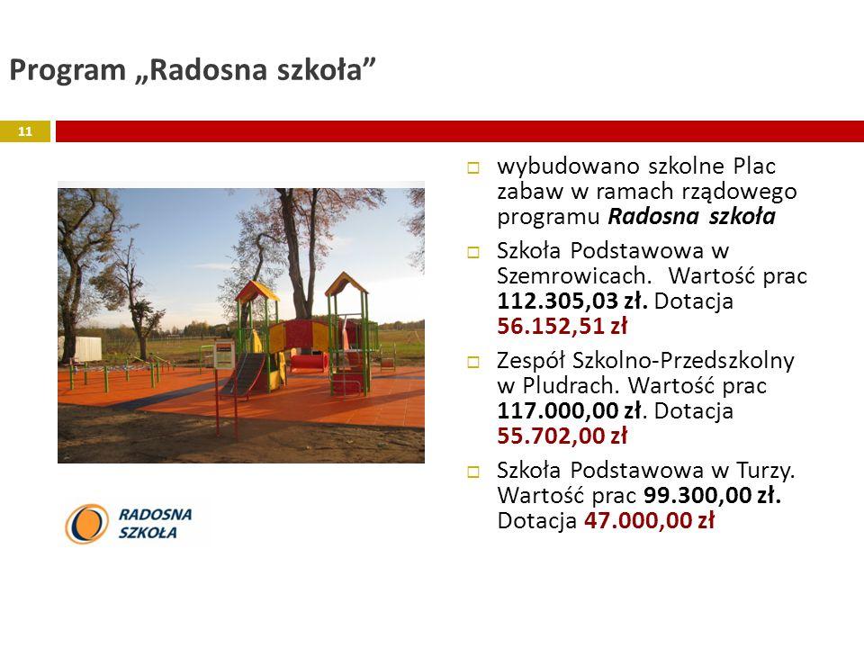 Program Radosna szkoła wybudowano szkolne Plac zabaw w ramach rządowego programu Radosna szkoła Szkoła Podstawowa w Szemrowicach. Wartość prac 112.305