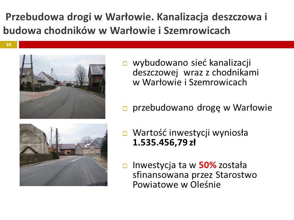 Przebudowa drogi w Warłowie. Kanalizacja deszczowa i budowa chodników w Warłowie i Szemrowicach wybudowano sieć kanalizacji deszczowej wraz z chodnika