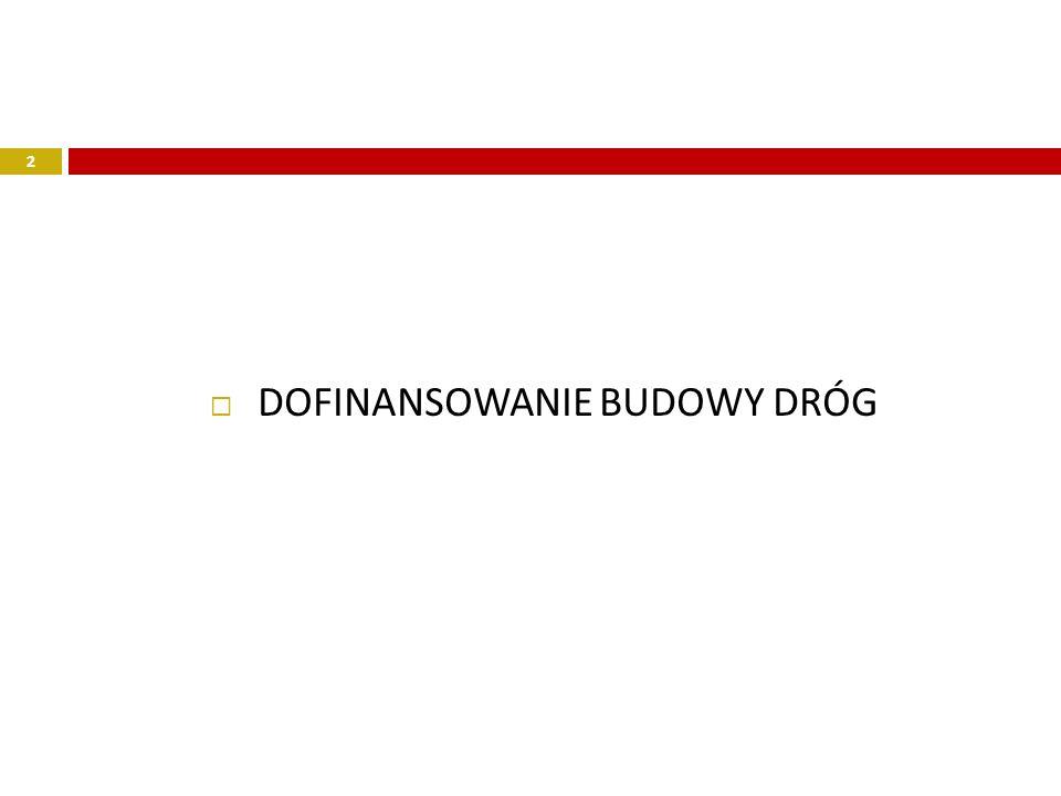 Budowa dróg dojazdowych do gruntów rolnych.FUNDUSZ OCHRONY GRUNTÓW ROLNYCH Lp.Dł.