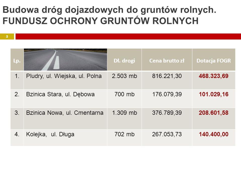Rekultywacja składowiska odpadów innych niż niebezpieczne i obojętne w Błachowie oraz zwiększenie zasięgu oddziaływania istniejącego systemu segregacji odpadów na terenie Gminy Dobrodzień Koszt całkowity 300.000,00 zł Na rekultywację składowiska udało się pozyskać dofinansowanie ze środków Regionalnego Programu Operacyjnego Województwa Opolskiego w wysokości 176.420,00 zł 24