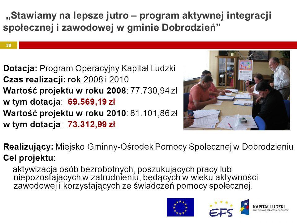 Dotacja: Program Operacyjny Kapitał Ludzki Czas realizacji: rok 2008 i 2010 Wartość projektu w roku 2008: 77.730,94 zł w tym dotacja: 69.569,19 zł War