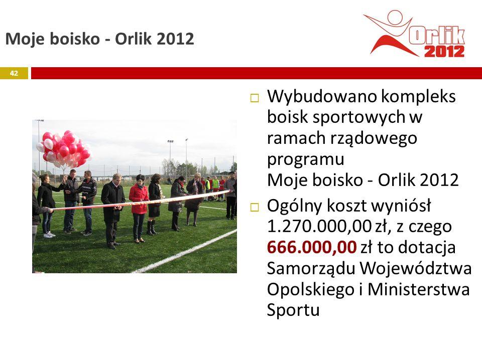 Moje boisko - Orlik 2012 Wybudowano kompleks boisk sportowych w ramach rządowego programu Moje boisko - Orlik 2012 Ogólny koszt wyniósł 1.270.000,00 z
