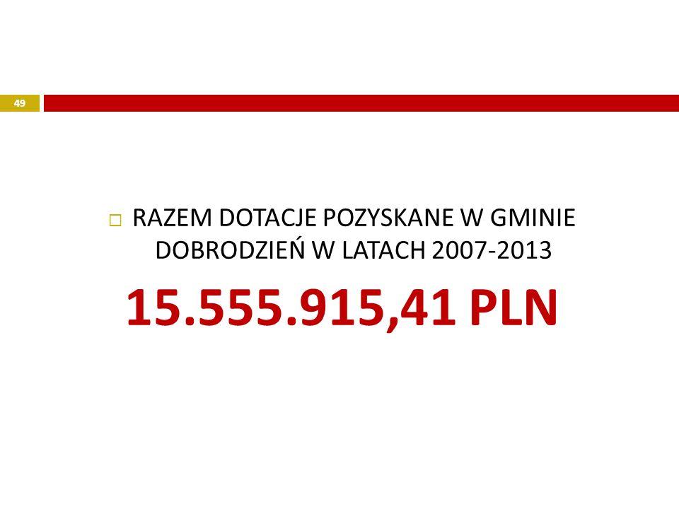 RAZEM DOTACJE POZYSKANE W GMINIE DOBRODZIEŃ W LATACH 2007-2013 15.555.915,41 PLN 49