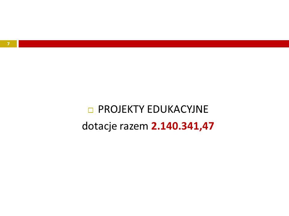 7 PROJEKTY EDUKACYJNE dotacje razem 2.140.341,47