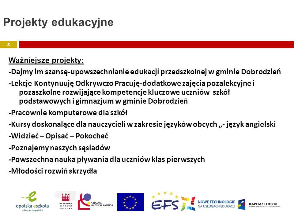 Ważniejsze projekty: -Dajmy im szansę-upowszechnianie edukacji przedszkolnej w gminie Dobrodzień -Lekcje Kontynuuję Odkrywczo Pracuję-dodatkowe zajęci