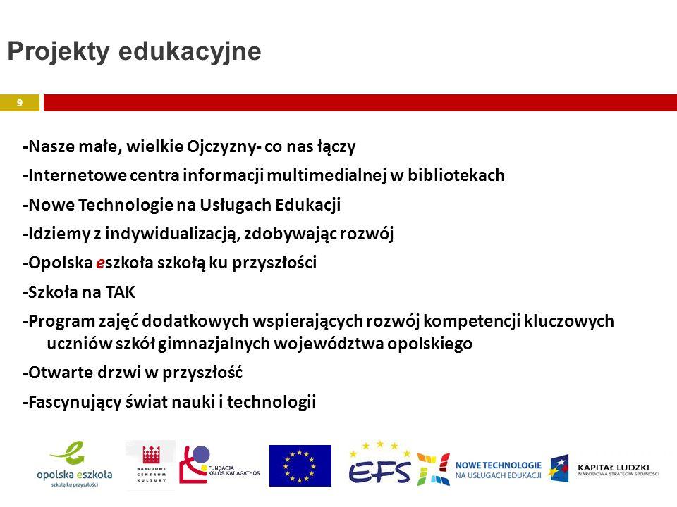 -Nasze małe, wielkie Ojczyzny- co nas łączy -Internetowe centra informacji multimedialnej w bibliotekach -Nowe Technologie na Usługach Edukacji -Idzie