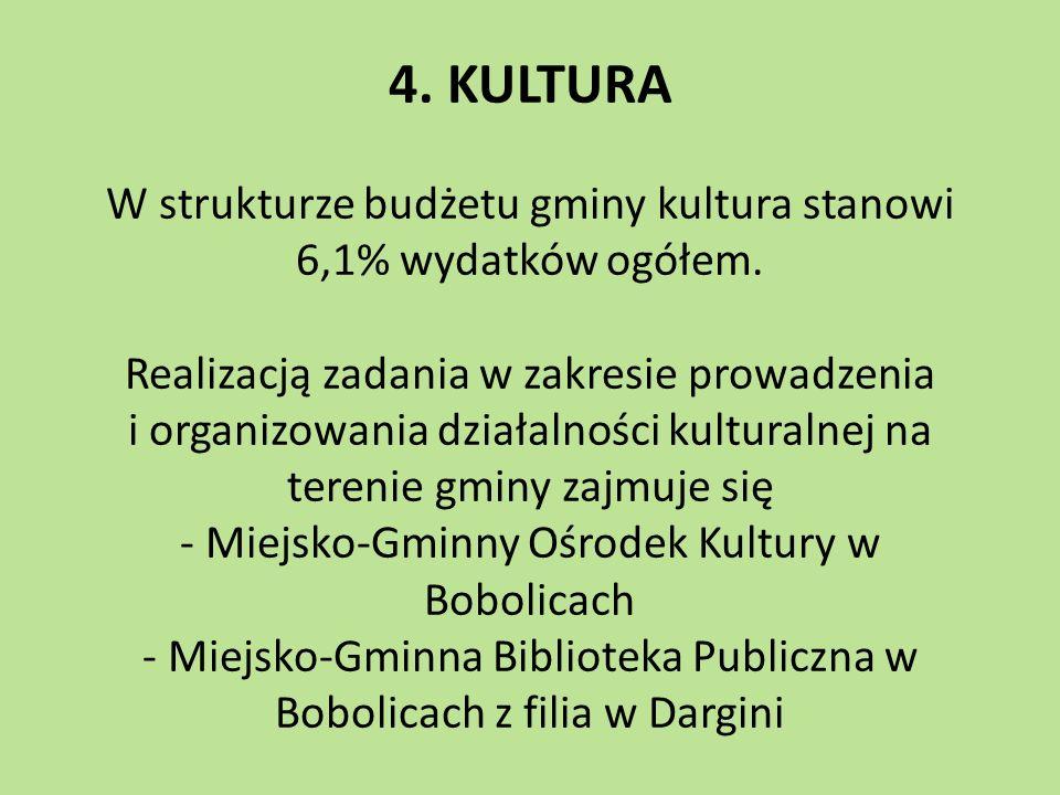 4. KULTURA W strukturze budżetu gminy kultura stanowi 6,1% wydatków ogółem. Realizacją zadania w zakresie prowadzenia i organizowania działalności kul