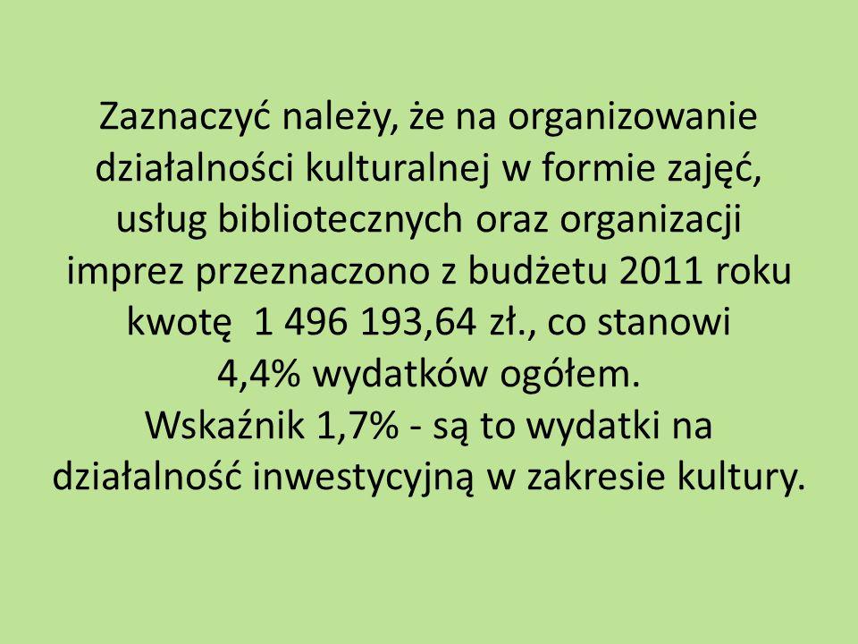 Zaznaczyć należy, że na organizowanie działalności kulturalnej w formie zajęć, usług bibliotecznych oraz organizacji imprez przeznaczono z budżetu 201