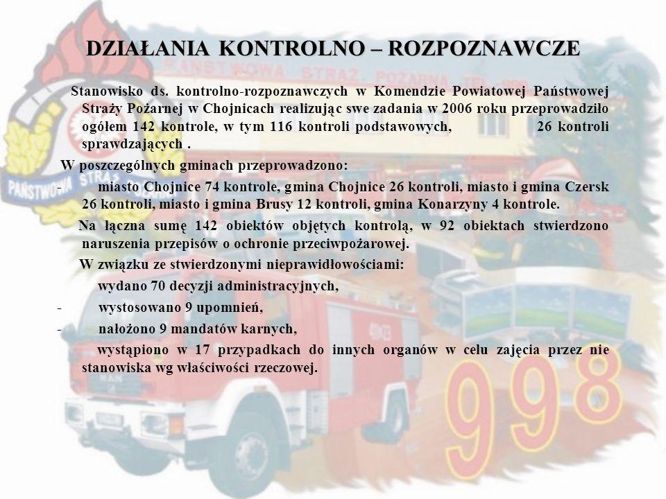 DZIAŁANIA KONTROLNO – ROZPOZNAWCZE Stanowisko ds. kontrolno-rozpoznawczych w Komendzie Powiatowej Państwowej Straży Pożarnej w Chojnicach realizując s