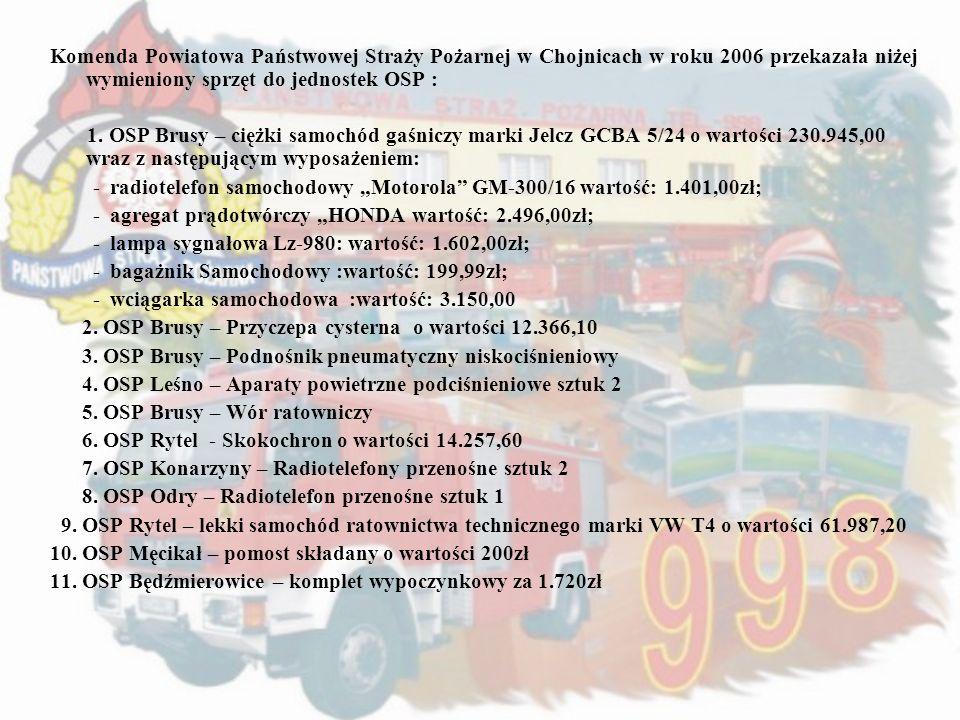 Komenda Powiatowa Państwowej Straży Pożarnej w Chojnicach w roku 2006 przekazała niżej wymieniony sprzęt do jednostek OSP : 1. OSP Brusy – ciężki samo
