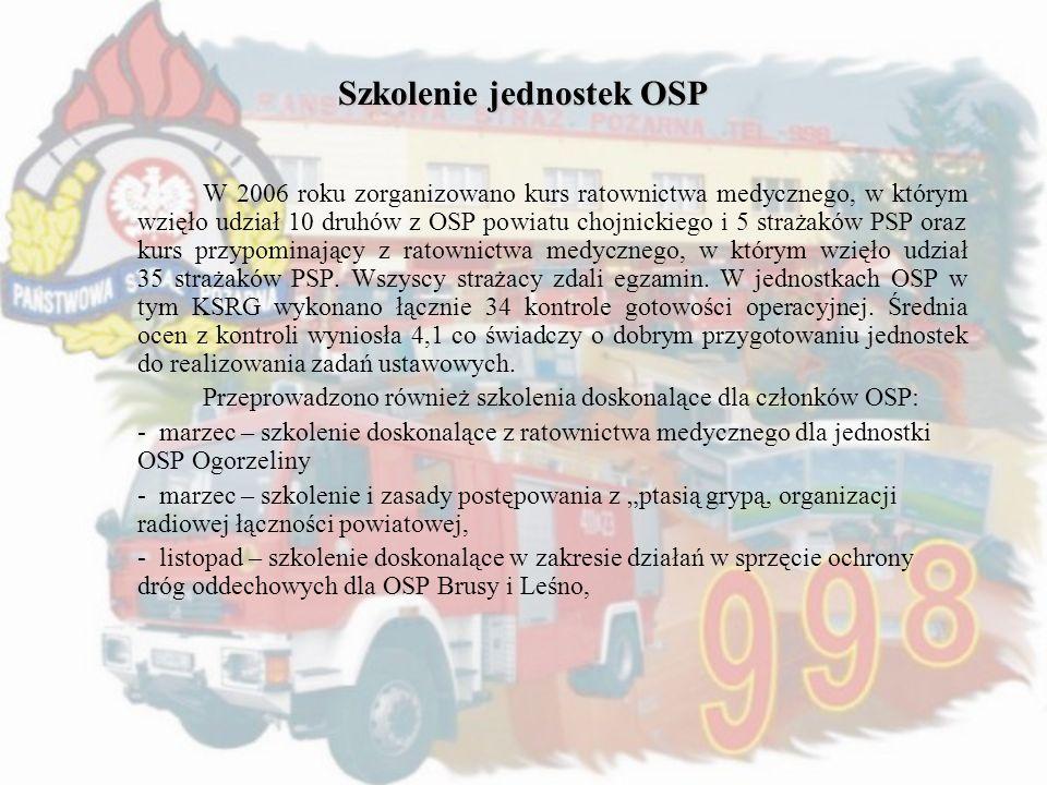 Szkolenie jednostek OSP W 2006 roku zorganizowano kurs ratownictwa medycznego, w którym wzięło udział 10 druhów z OSP powiatu chojnickiego i 5 strażak