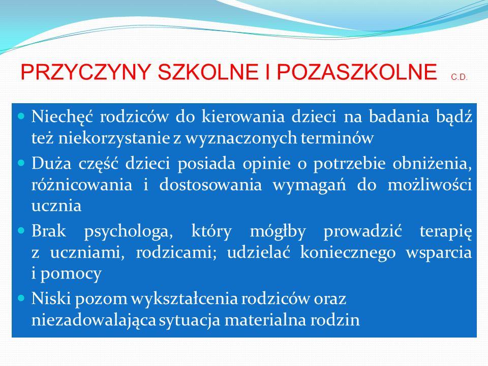 PRZYCZYNY SZKOLNE I POZASZKOLNE C.D.