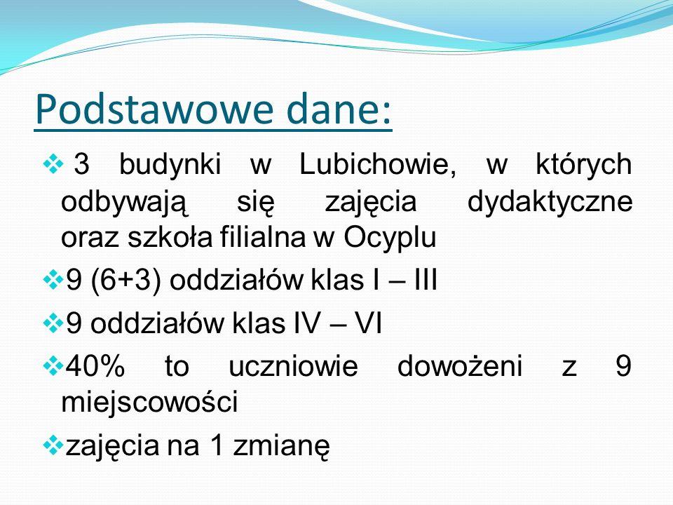 Podstawowe dane: 3 budynki w Lubichowie, w których odbywają się zajęcia dydaktyczne oraz szkoła filialna w Ocyplu 9 (6+3) oddziałów klas I – III 9 odd