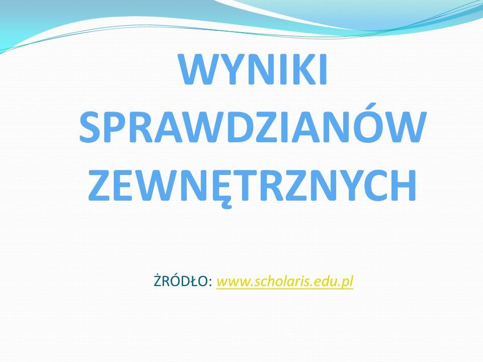 1 czytanie 2 pisanie 3 rozumowanie 4 korzystanie z informacji 5 wykorzystanie wiedzy w praktyce SPRAWDZIAN 2006 – WYNIKI PROCENTOWE