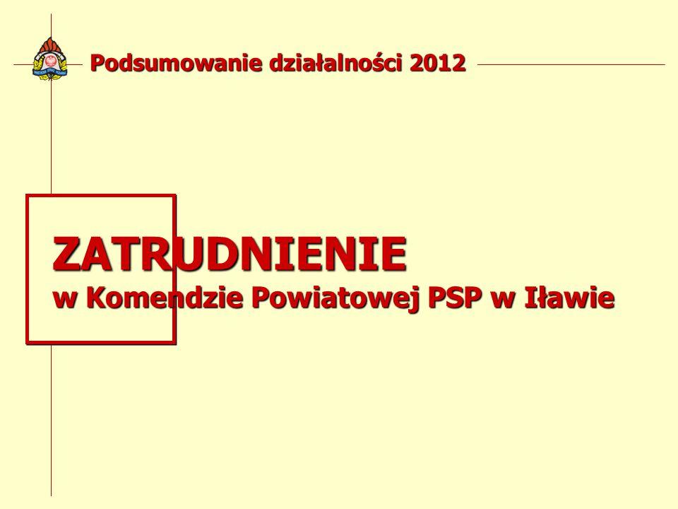 Podsumowanie działalności 2012 ZATRUDNIENIE w Komendzie Powiatowej PSP w Iławie