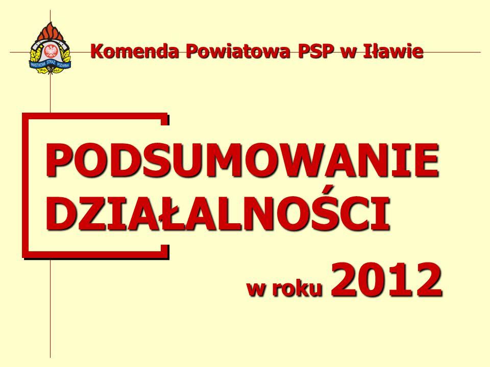 PODSUMOWANIE DZIAŁALNOŚCI w roku 2012 Komenda Powiatowa PSP w Iławie
