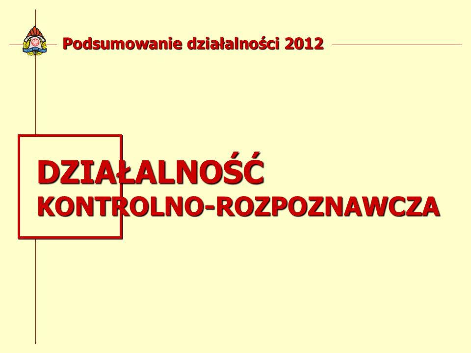 Podsumowanie działalności 2012 DZIAŁALNOŚĆKONTROLNO-ROZPOZNAWCZA