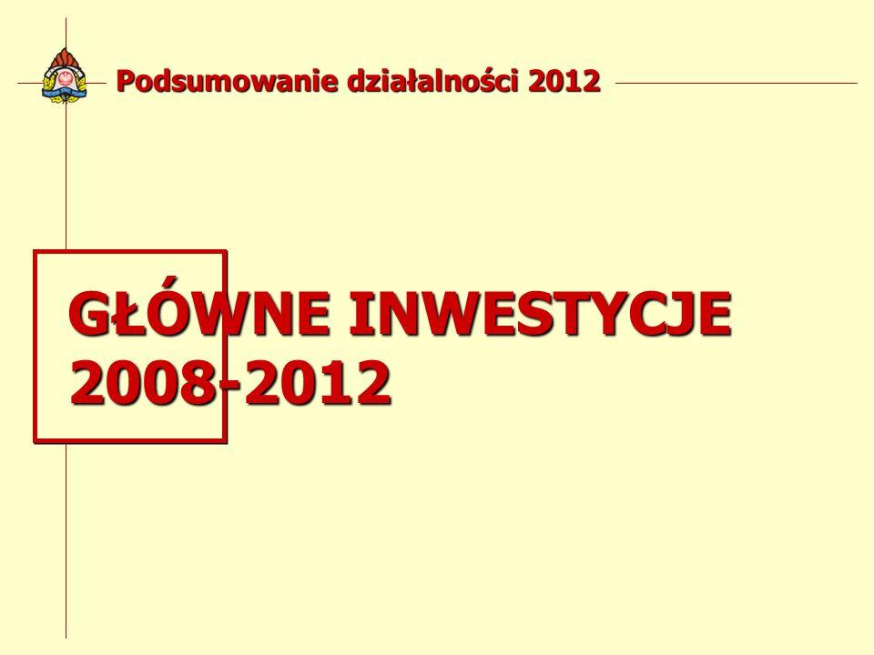 Podsumowanie działalności 2012 GŁÓWNE INWESTYCJE 2008-2012