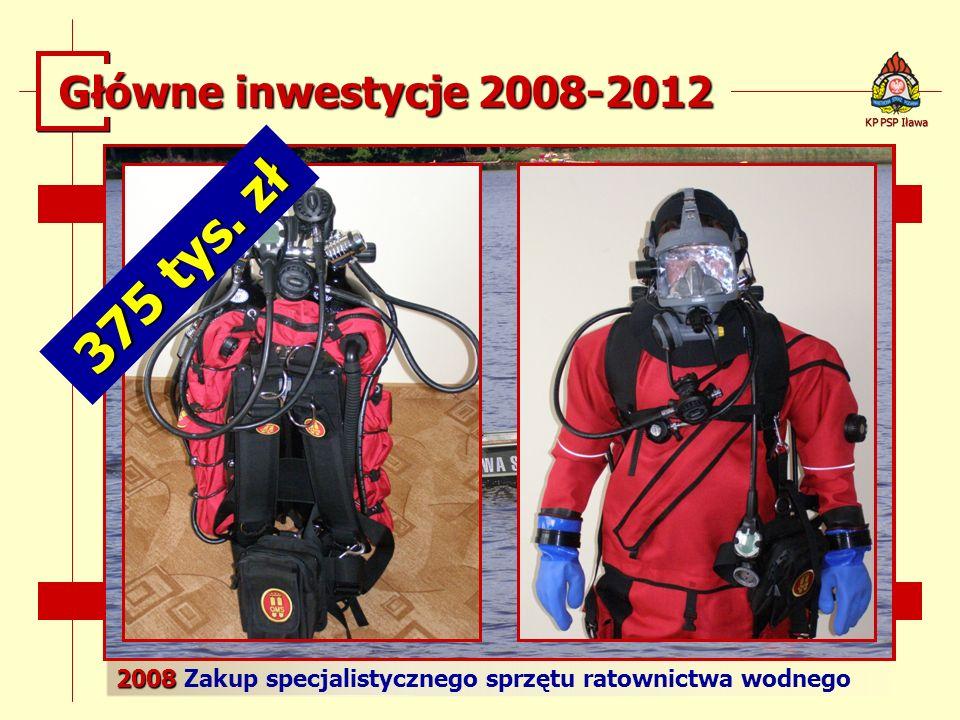 2008 2008 Zakup specjalistycznego sprzętu ratownictwa wodnego KP PSP Iława Główne inwestycje 2008-2012 375 tys. zł