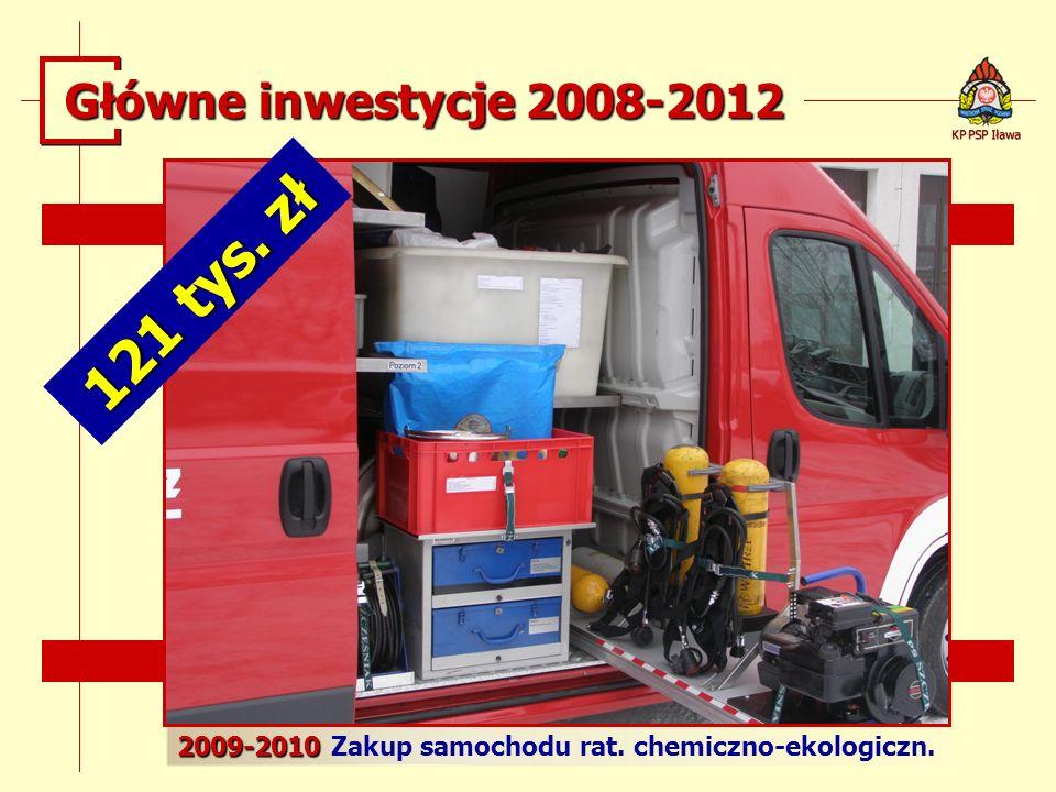 2009-2010 2009-2010 Zakup samochodu rat. chemiczno-ekologiczn. KP PSP Iława Główne inwestycje 2008-2012 121 tys. zł